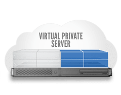 Virtual private server for forex trading
