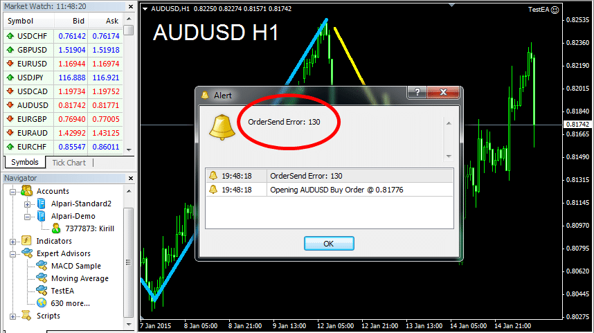 Metatrader 4 print function 9 band