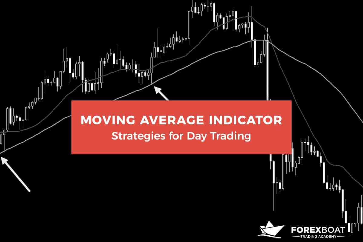 Moving Average Indicator Cover