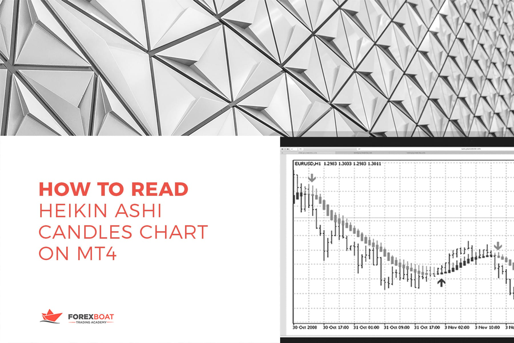 How to Read Heikin Ashi Candles Chart on MT4